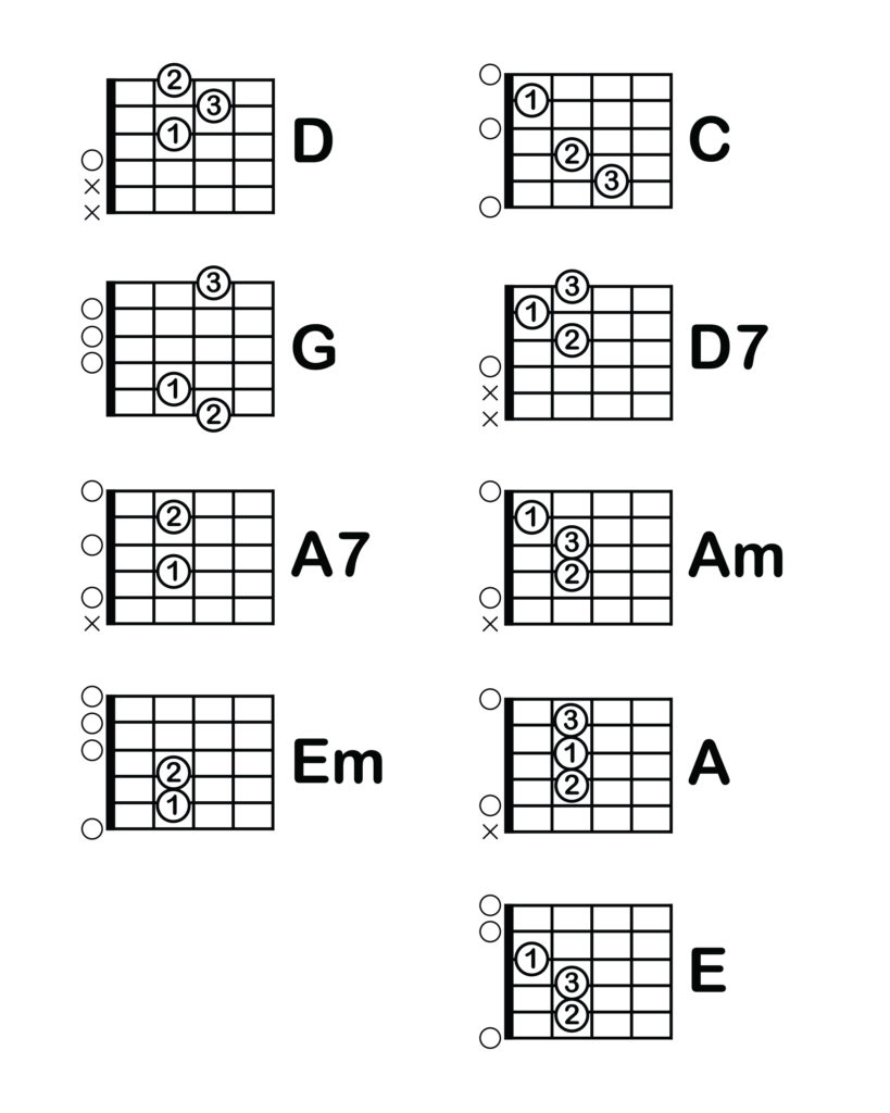 New York City Guitar School 9 Most Important Chords New York City