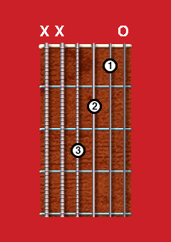new york city guitar school chord of the week fmaj7 new york city guitar school. Black Bedroom Furniture Sets. Home Design Ideas